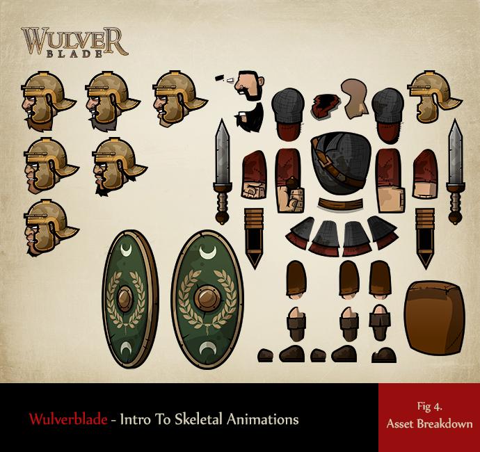 Wulverblade: Character Asset Breakdown