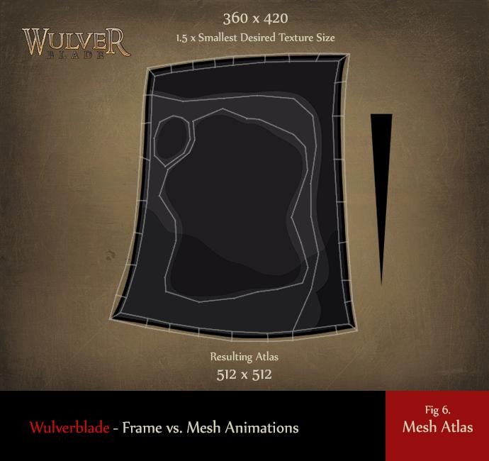 Wulverblade Animations: Mesh Atlas